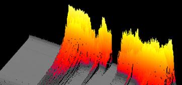Pomiary wibro-akustyczne